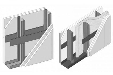 Alçıpan bölme duvar sistemleri ; izolasyonu ve izolasyonsuz